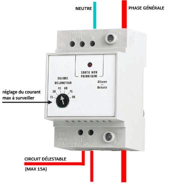 Faire de l 39 ipx un super d lesteur myipx800 for Comment fonctionne un disjoncteur