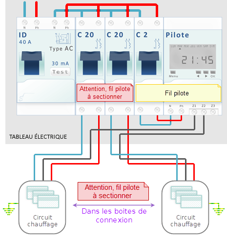 Comment fonctionne un fil pilote forums de volta electricit for Alimentation maison commande
