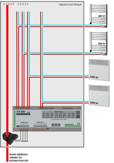 fil pilote compteur edf interesting liste des rponses with fil pilote compteur edf sur ce. Black Bedroom Furniture Sets. Home Design Ideas
